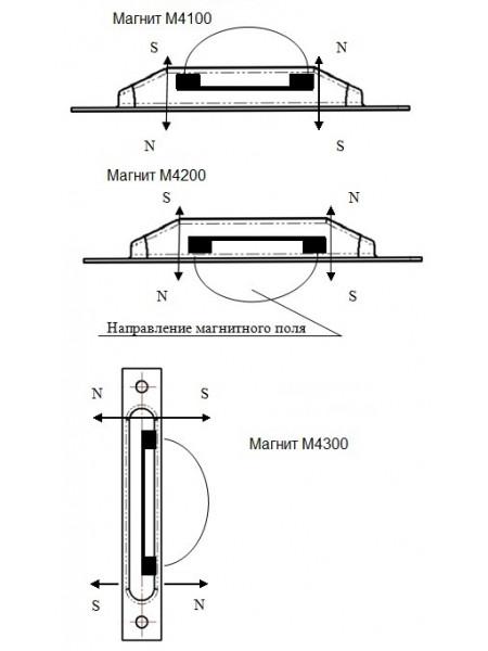 Магнит<br /> Магнит М4300