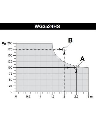 Привод для распашных ворот<br /> WG3524HSBDKIT2EPSB